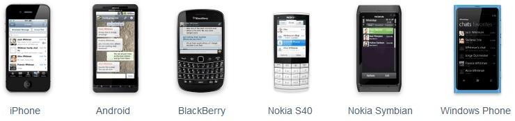 На следующие телефоны можно установить ВатсАп