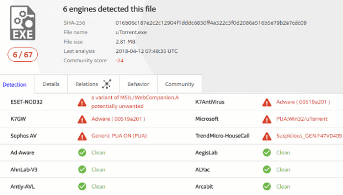 Клиент uTorrent стал потенциально опасным