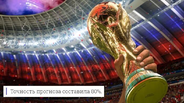 Студент из России дал прогноз по ЧМ-2018