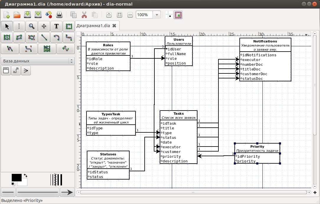 Компьютерра: Dia — бесплатная и легковесная программа